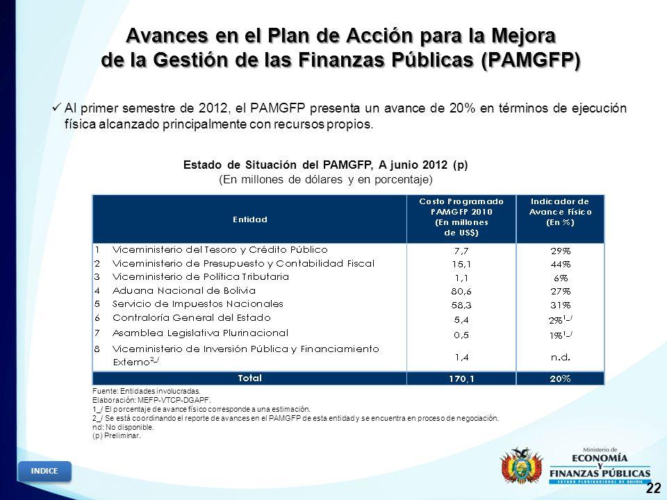 Al primer semestre de 2012, el PAMGFP presenta un avance de 20% en términos de ejecución física alcanzado principalmente con recursos propios.