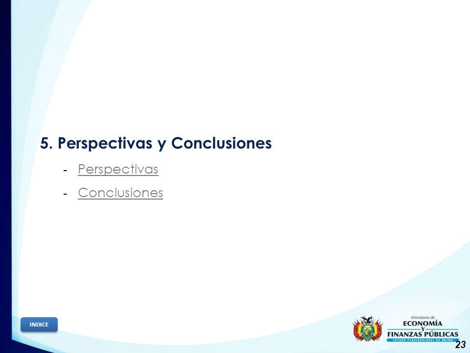 23 5. Perspectivas y Conclusiones - Perspectivas Perspectivas - Conclusiones Conclusiones INDICE