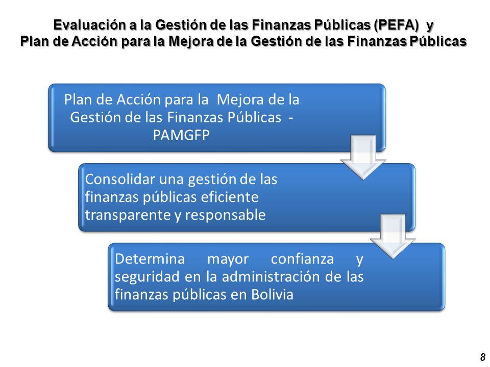 Evaluación a la Gestión de las Finanzas Públicas (PEFA) y Plan de Acción para la Mejora de la Gestión de las Finanzas Públicas Plan de Acción para la Mejora de la Gestión de las Finanzas Públicas - PAMGFP Consolidar una gestión de las finanzas públicas eficiente transparente y responsable Determina mayor confianza y seguridad en la administración de las finanzas públicas en Bolivia 8
