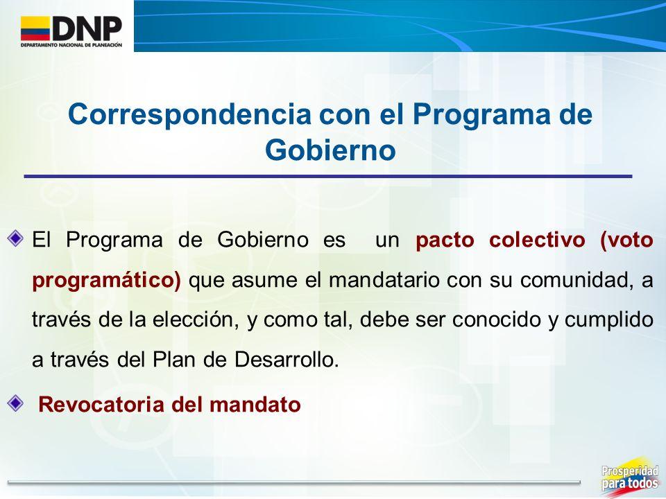 El Programa de Gobierno es un pacto colectivo (voto programático) que asume el mandatario con su comunidad, a través de la elección, y como tal, debe ser conocido y cumplido a través del Plan de Desarrollo.