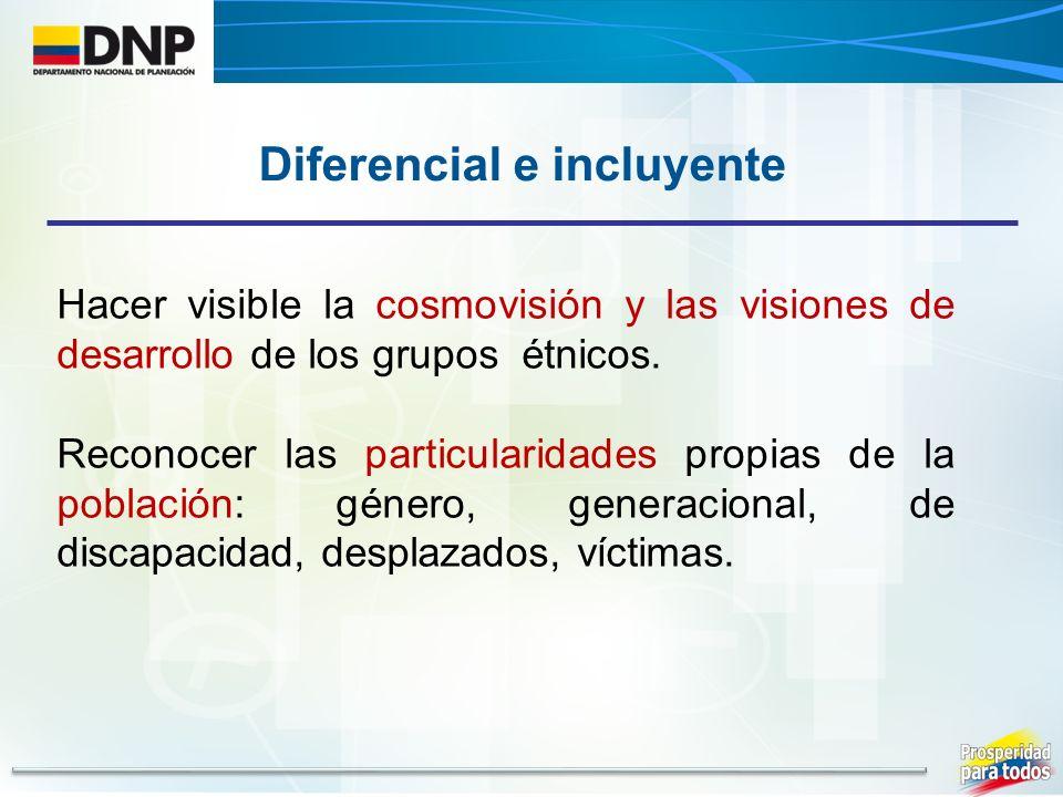 Hacer visible la cosmovisión y las visiones de desarrollo de los grupos étnicos.