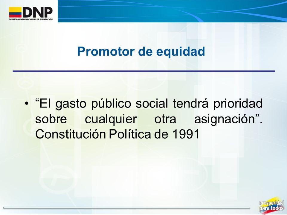 El gasto público social tendrá prioridad sobre cualquier otra asignación. Constitución Política de 1991 Promotor de equidad