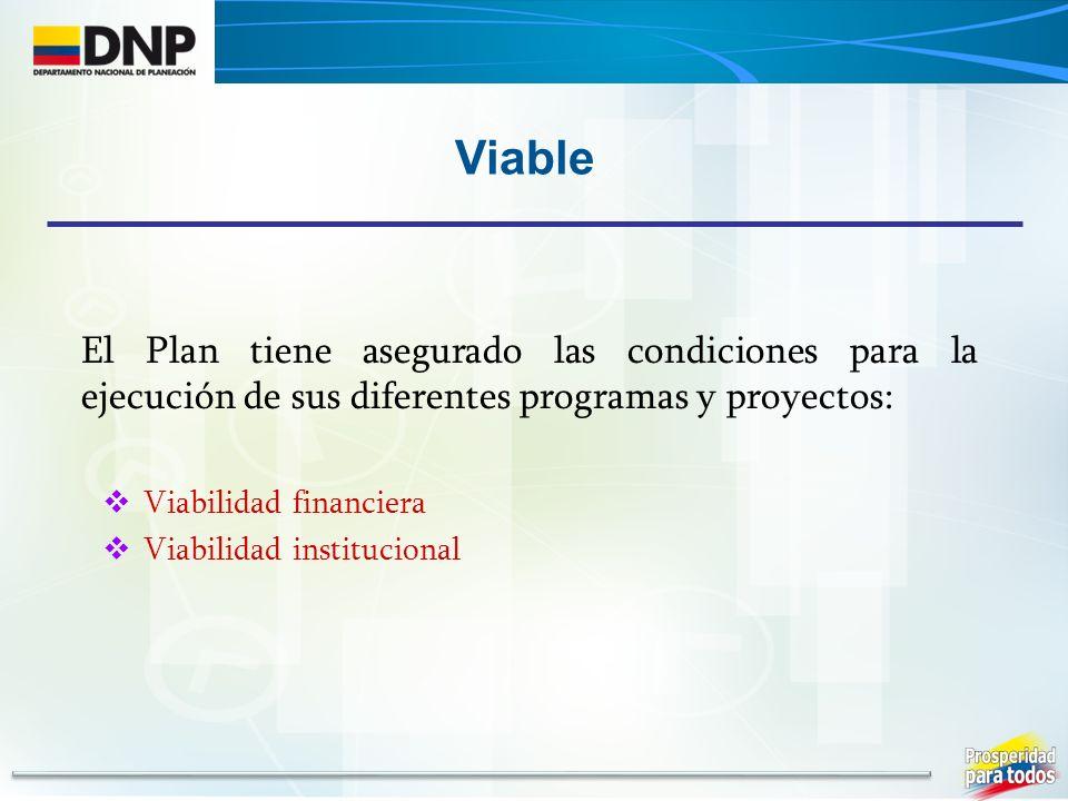 El Plan tiene asegurado las condiciones para la ejecución de sus diferentes programas y proyectos: Viabilidad financiera Viabilidad institucional Viable
