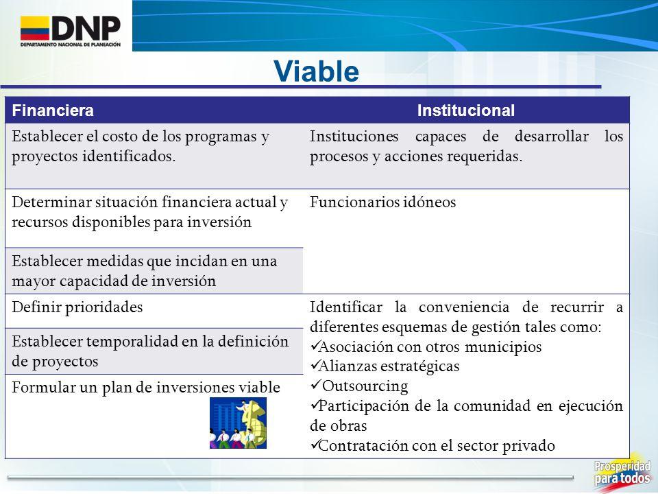 FinancieraInstitucional Establecer el costo de los programas y proyectos identificados. Instituciones capaces de desarrollar los procesos y acciones r