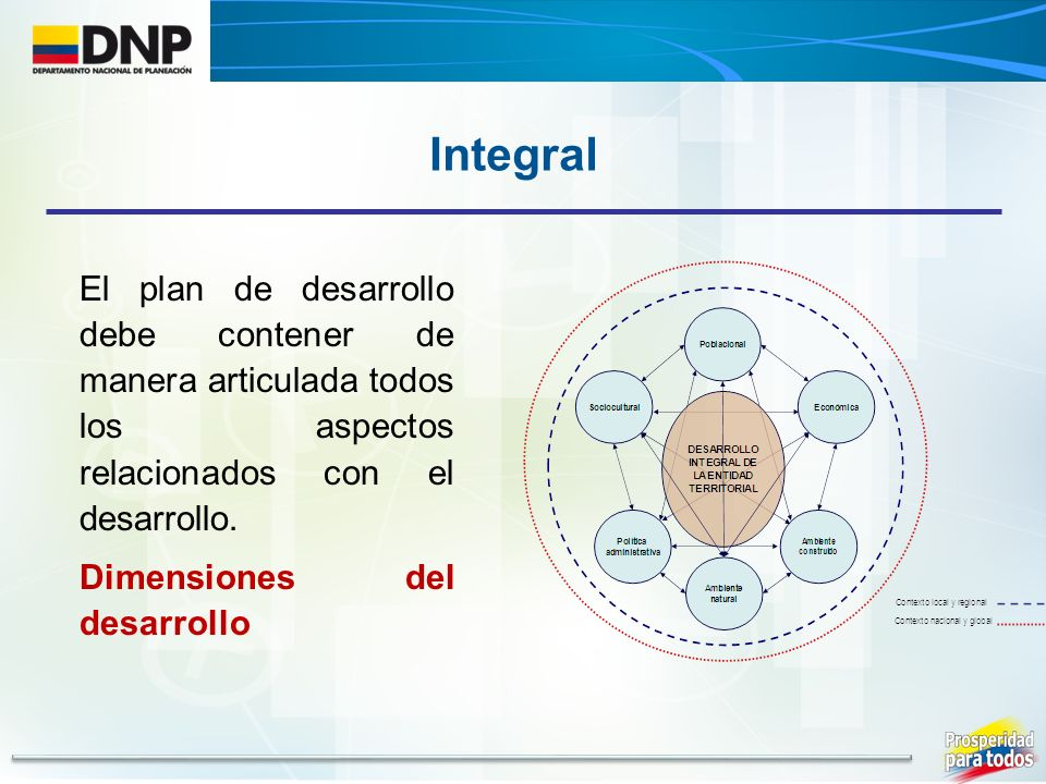 El plan de desarrollo debe contener de manera articulada todos los aspectos relacionados con el desarrollo. Dimensiones del desarrollo Integral