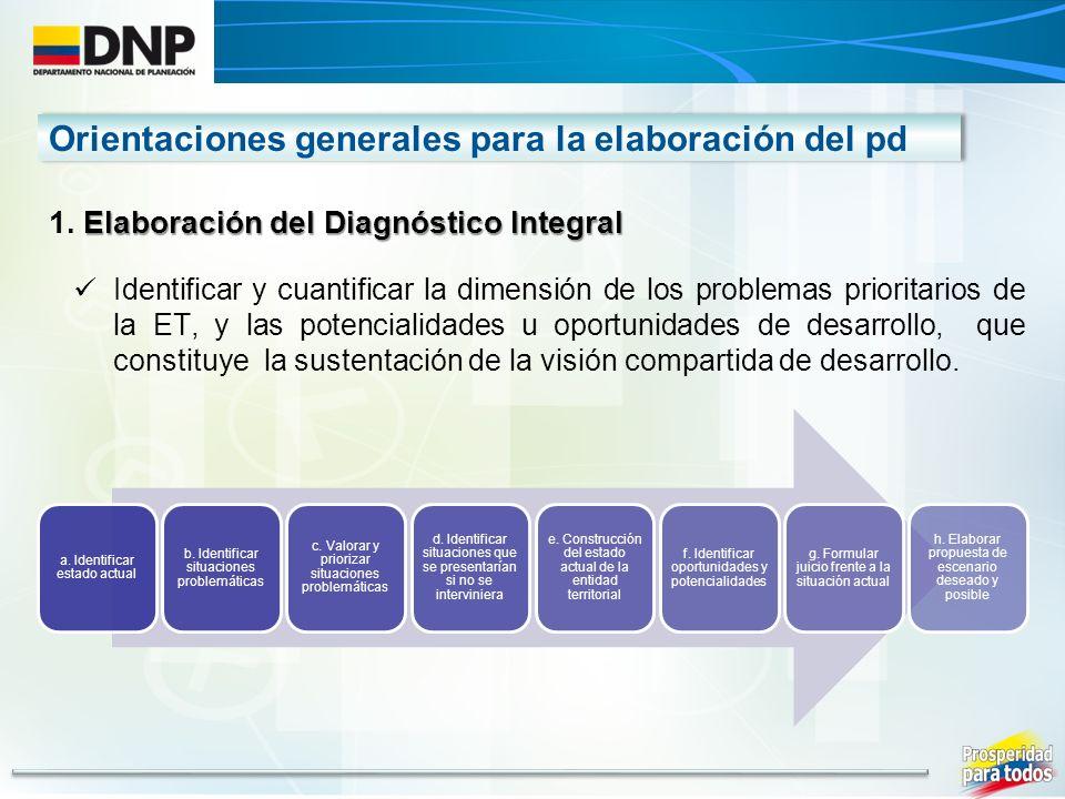 Orientaciones generales para la elaboración del pd Elaboración del Diagnóstico Integral 1.