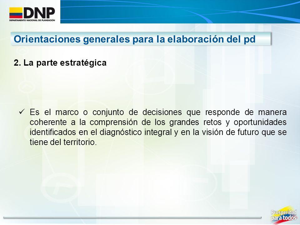 Orientaciones generales para la elaboración del pd 2. La parte estratégica Es el marco o conjunto de decisiones que responde de manera coherente a la