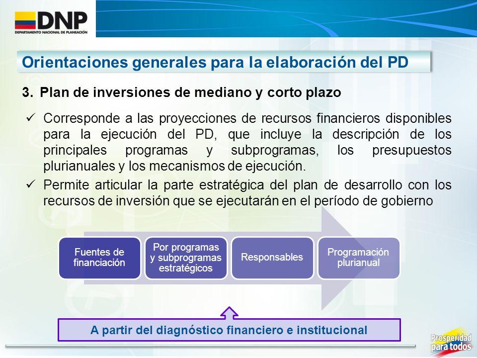 Orientaciones generales para la elaboración del PD 3. Plan de inversiones de mediano y corto plazo Corresponde a las proyecciones de recursos financie