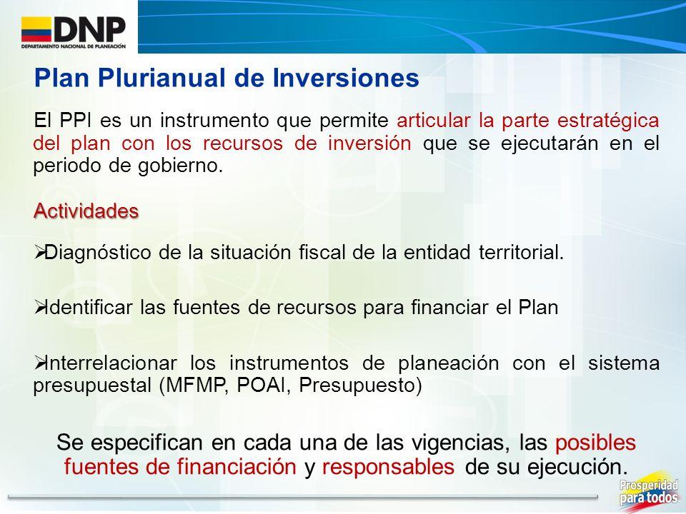 El PPI es un instrumento que permite articular la parte estratégica del plan con los recursos de inversión que se ejecutarán en el periodo de gobierno.Actividades Diagnóstico de la situación fiscal de la entidad territorial.