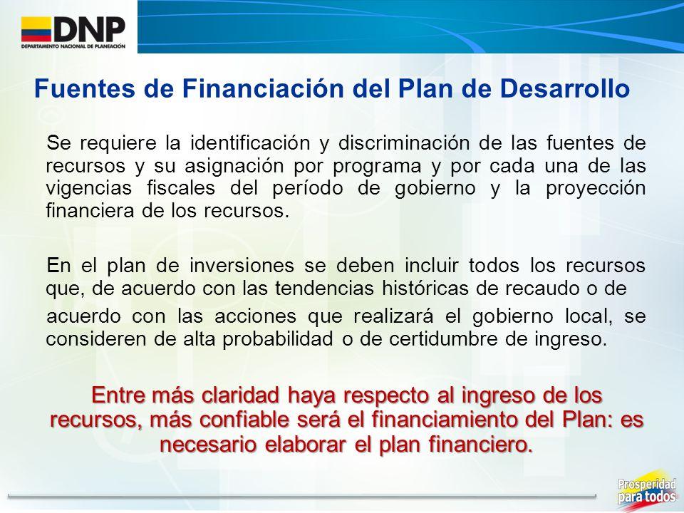 Se requiere la identificación y discriminación de las fuentes de recursos y su asignación por programa y por cada una de las vigencias fiscales del período de gobierno y la proyección financiera de los recursos.