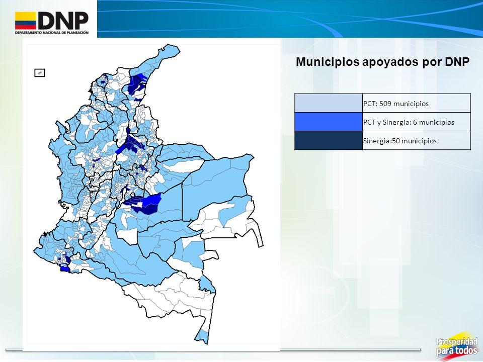 PCT: 509 municipios PCT y Sinergia: 6 municipios Sinergia:50 municipios Municipios apoyados por DNP