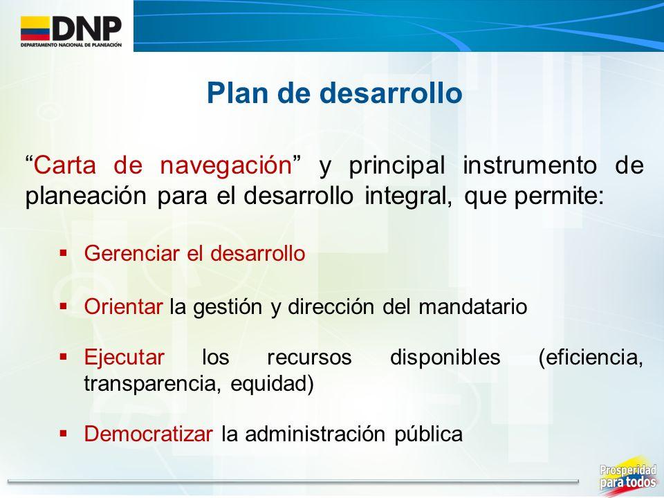 Plan de desarrollo Carta de navegación y principal instrumento de planeación para el desarrollo integral, que permite: Gerenciar el desarrollo Orientar la gestión y dirección del mandatario Ejecutar los recursos disponibles (eficiencia, transparencia, equidad) Democratizar la administración pública
