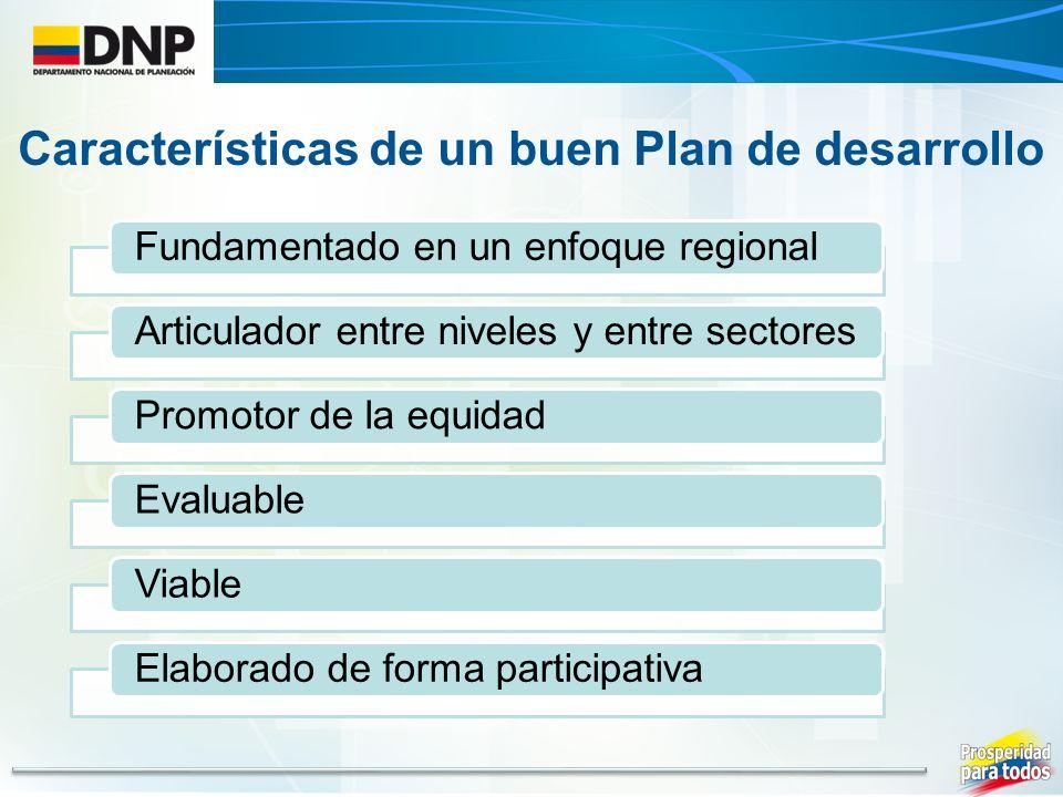 Fundamentado en un enfoque regionalArticulador entre niveles y entre sectoresPromotor de la equidadEvaluable Viable Elaborado de forma participativa Características de un buen Plan de desarrollo