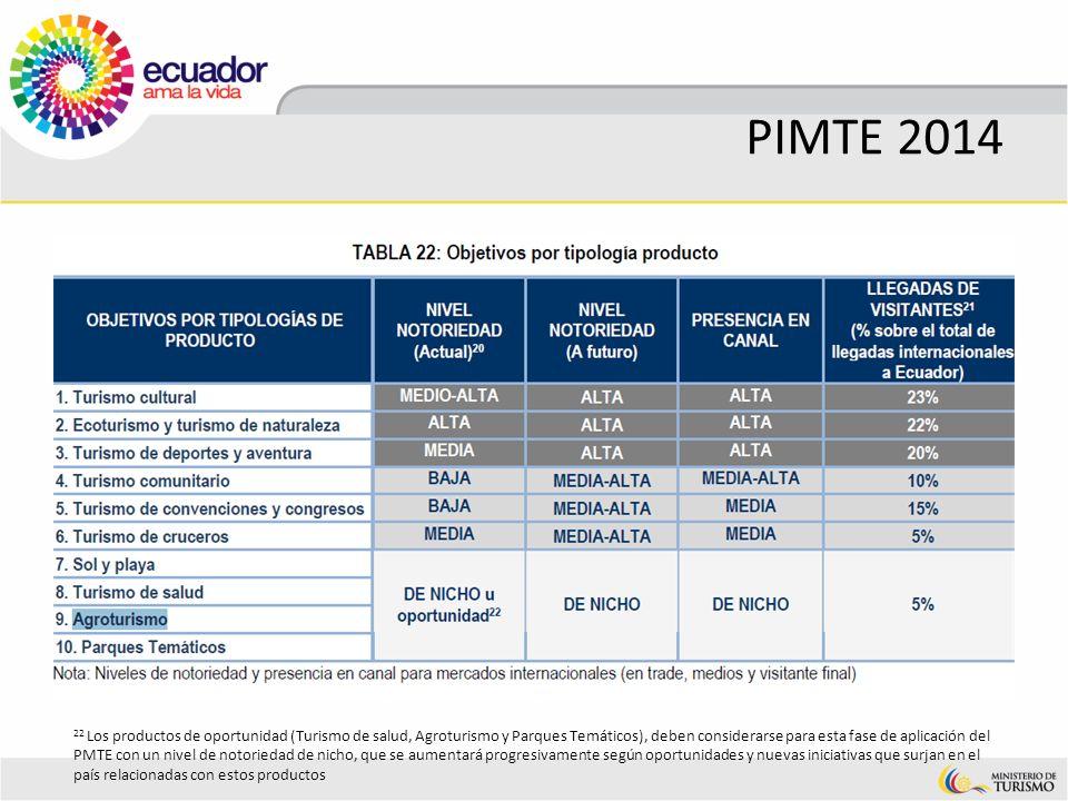 22 Los productos de oportunidad (Turismo de salud, Agroturismo y Parques Temáticos), deben considerarse para esta fase de aplicación del PMTE con un n