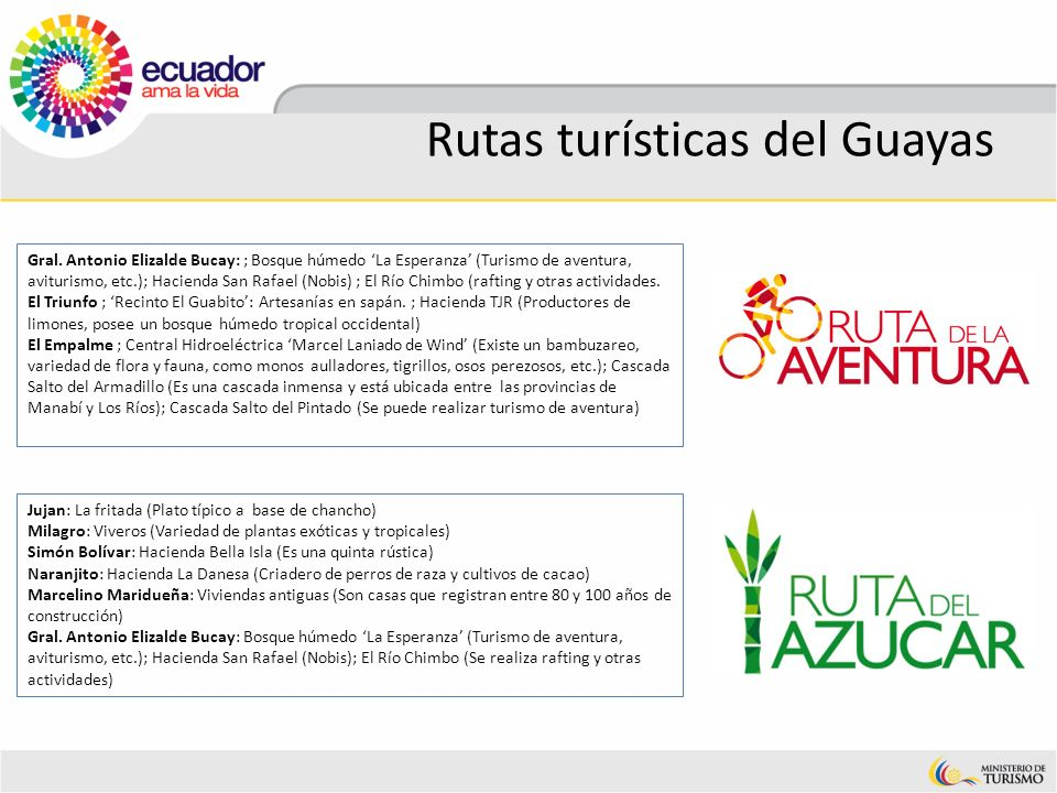 Gral. Antonio Elizalde Bucay: ; Bosque húmedo La Esperanza (Turismo de aventura, aviturismo, etc.); Hacienda San Rafael (Nobis) ; El Río Chimbo (rafti