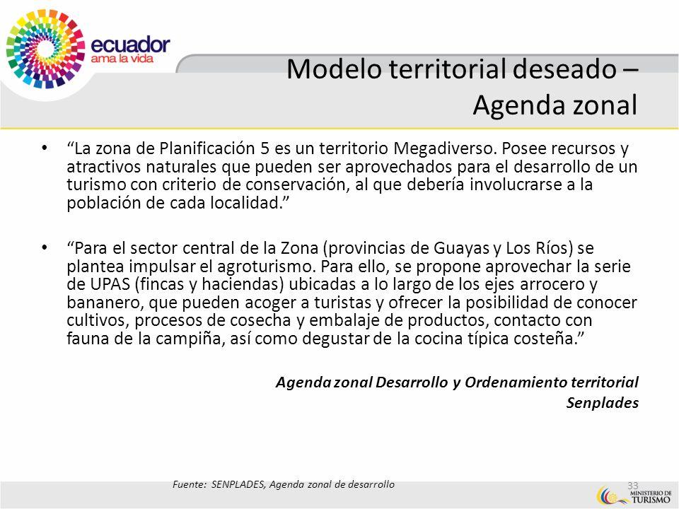 Modelo territorial deseado – Agenda zonal 33 La zona de Planificación 5 es un territorio Megadiverso. Posee recursos y atractivos naturales que pueden