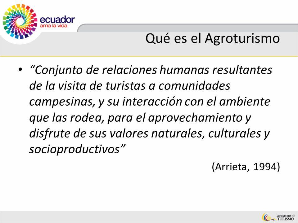 Qué es el Agroturismo Conjunto de relaciones humanas resultantes de la visita de turistas a comunidades campesinas, y su interacción con el ambiente q