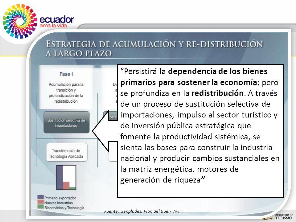 Ejes transversales Uso social, productivo y sostenible del patrimonio Articulación pública/privada/comunitaria Gestión descentralizada en el territorio