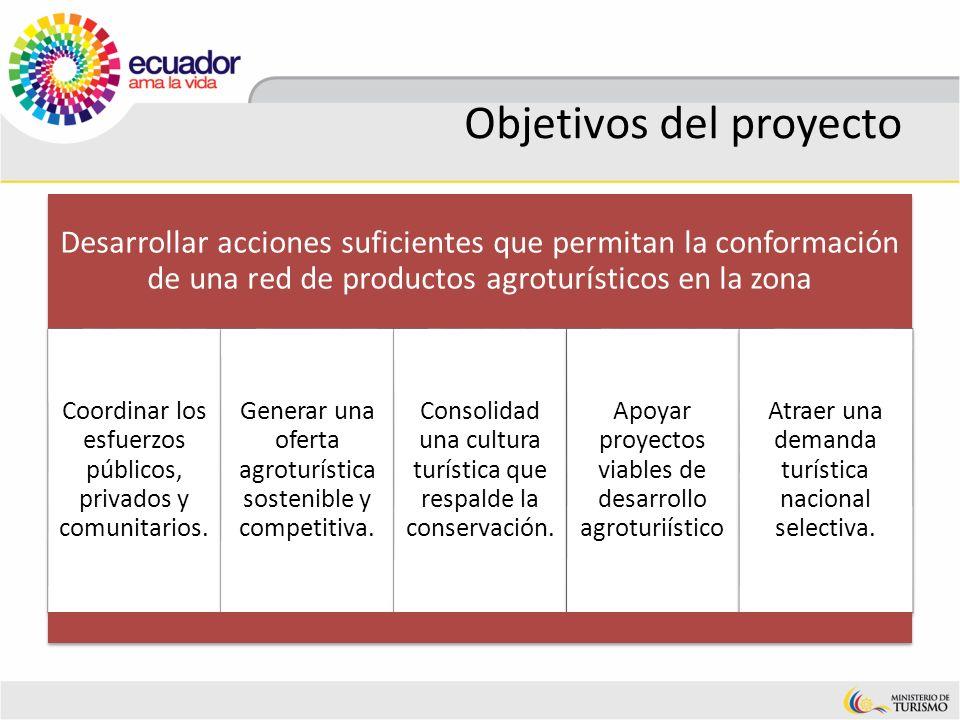 Objetivos del proyecto Desarrollar acciones suficientes que permitan la conformación de una red de productos agroturísticos en la zona Coordinar los e