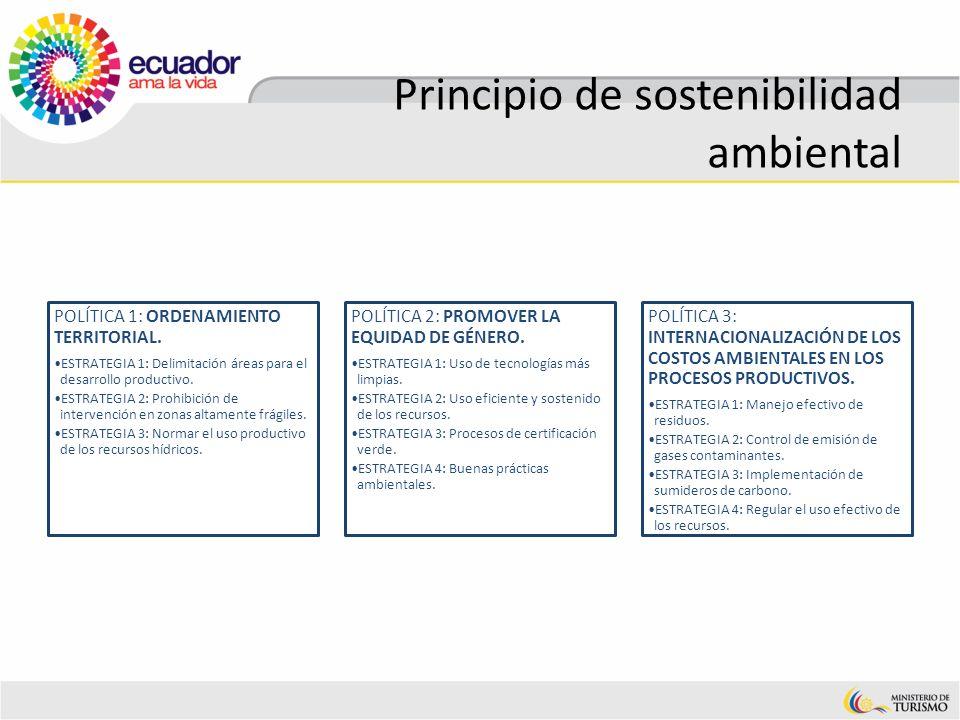 Principio de sostenibilidad ambiental POLÍTICA 1: ORDENAMIENTO TERRITORIAL. ESTRATEGIA 1: Delimitación áreas para el desarrollo productivo. ESTRATEGIA