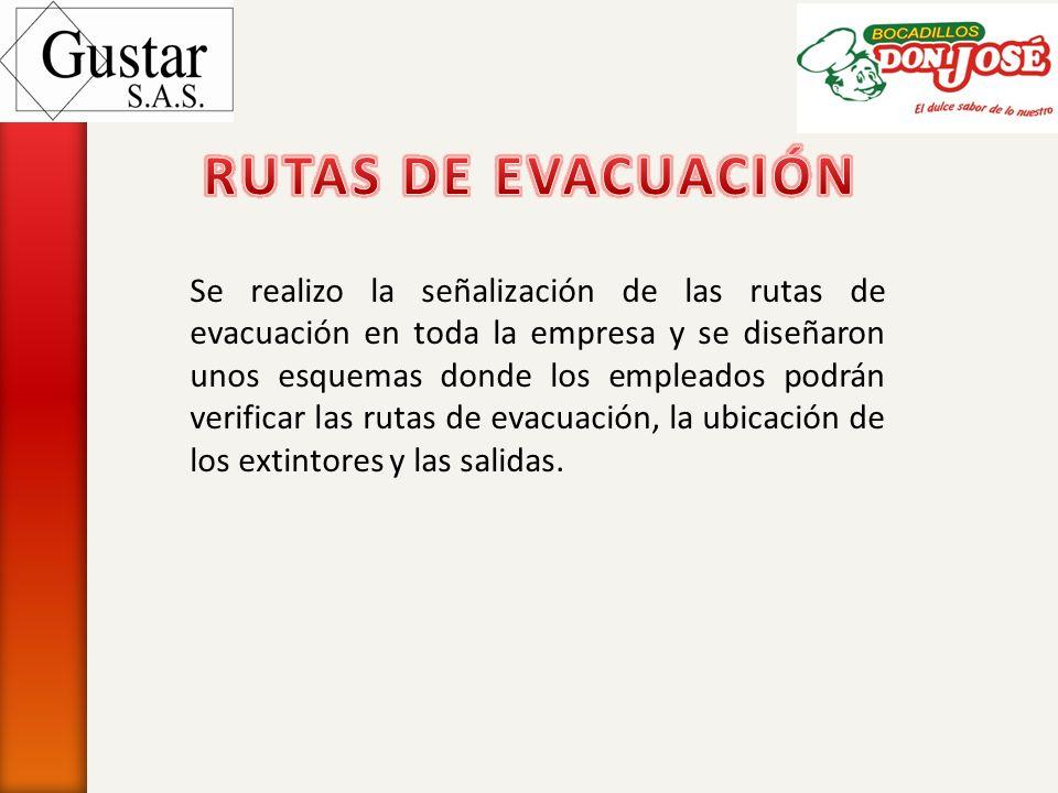 Se realizo la señalización de las rutas de evacuación en toda la empresa y se diseñaron unos esquemas donde los empleados podrán verificar las rutas d