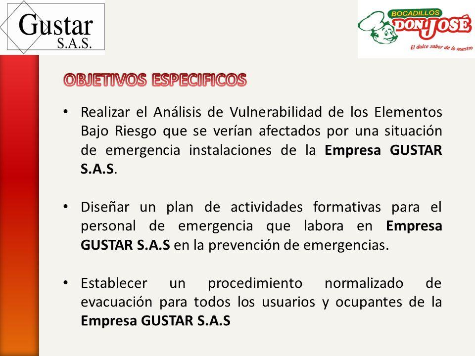 Realizar el Análisis de Vulnerabilidad de los Elementos Bajo Riesgo que se verían afectados por una situación de emergencia instalaciones de la Empres