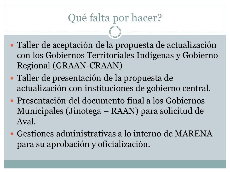 Qué falta por hacer? Taller de aceptación de la propuesta de actualización con los Gobiernos Territoriales Indígenas y Gobierno Regional (GRAAN-CRAAN)