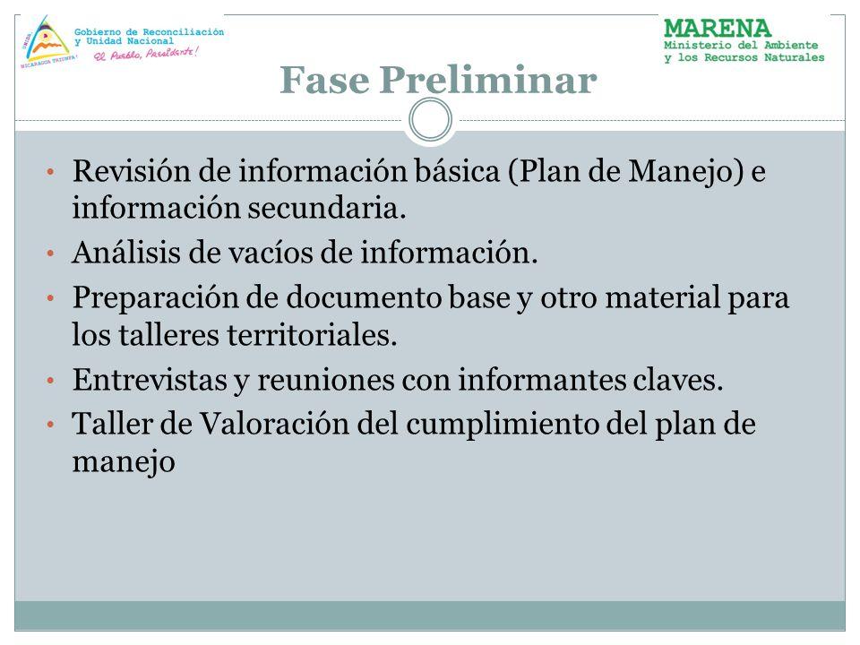 Fase Preliminar Revisión de información básica (Plan de Manejo) e información secundaria. Análisis de vacíos de información. Preparación de documento