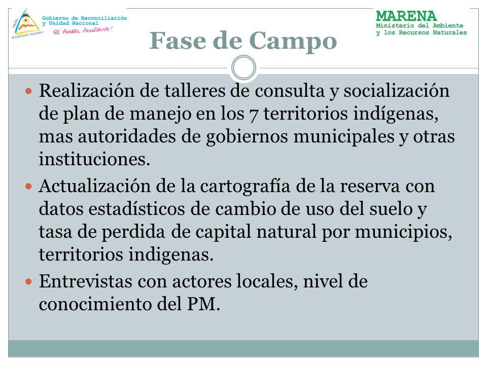 Fase de Campo Realización de talleres de consulta y socialización de plan de manejo en los 7 territorios indígenas, mas autoridades de gobiernos munic