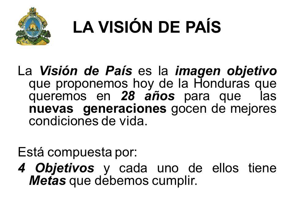 LA VISIÓN DE PAÍS La Visión de País es la imagen objetivo que proponemos hoy de la Honduras que queremos en 28 años para que las nuevas generaciones g