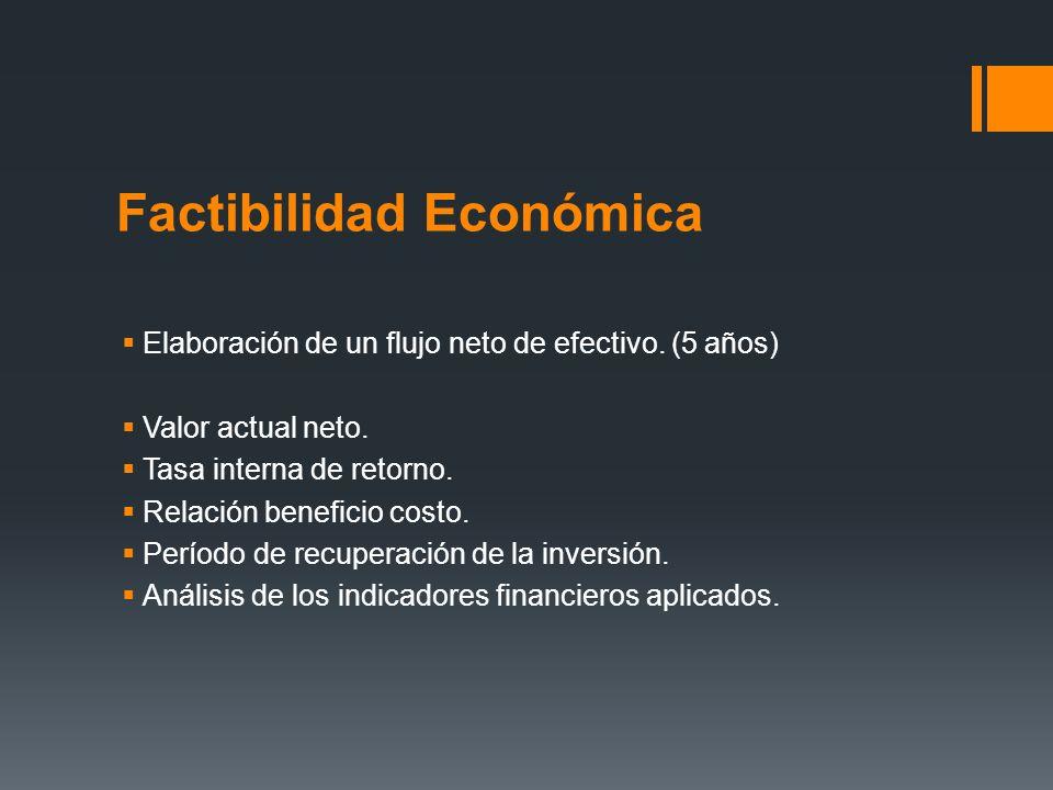 Factibilidad Económica Elaboración de un flujo neto de efectivo. (5 años) Valor actual neto. Tasa interna de retorno. Relación beneficio costo. Períod