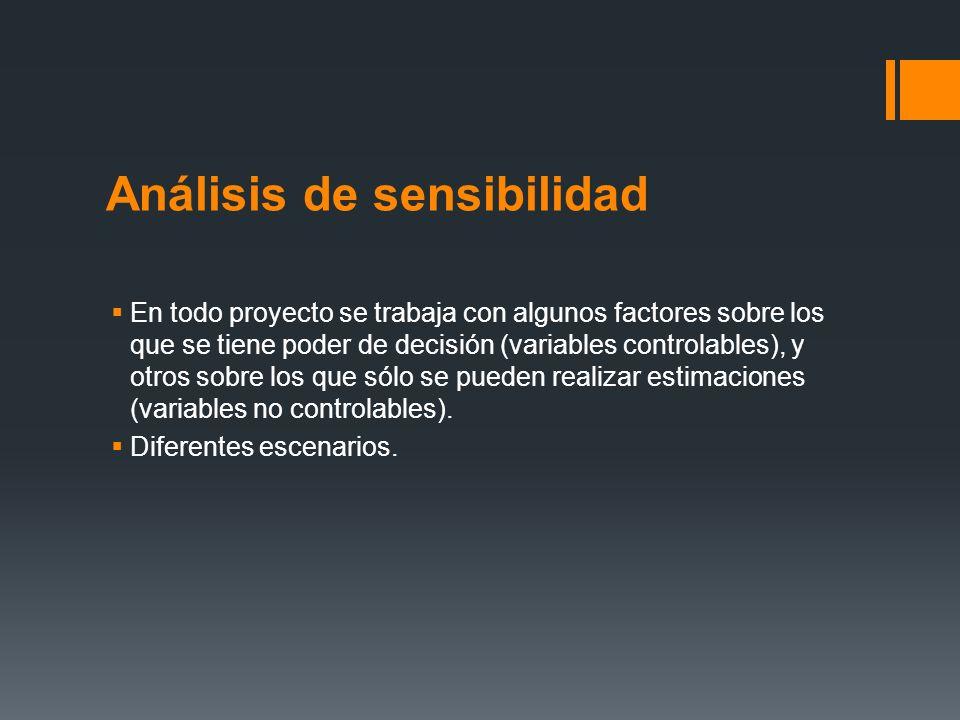 Análisis de sensibilidad En todo proyecto se trabaja con algunos factores sobre los que se tiene poder de decisión (variables controlables), y otros s
