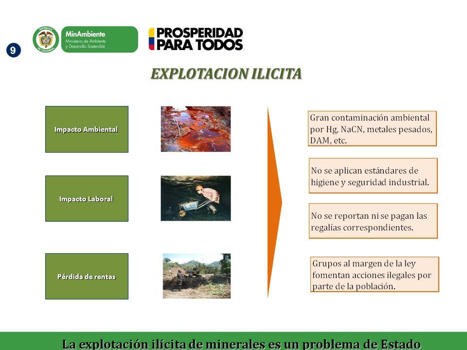 La explotación ilícita de minerales es un problema de Estado Impacto Ambiental Impacto Laboral Pérdida de rentas 9 EXPLOTACION ILICITA