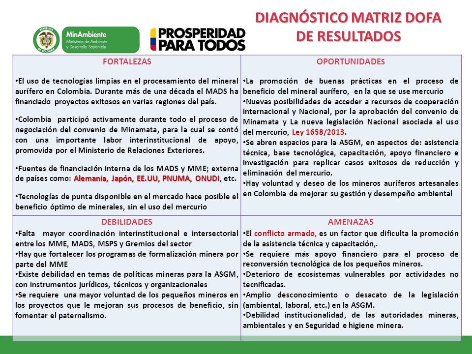 FORTALEZAS El uso de tecnologías limpias en el procesamiento del mineral aurífero en Colombia. Durante más de una década el MADS ha financiado proyect