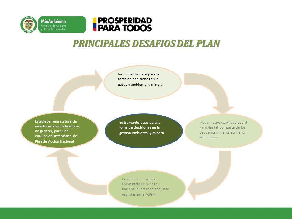 PRINCIPALES DESAFIOS DEL PLAN Instrumento base para la toma de decisiones en la gestión ambiental y minera Cumplir con normas ambientales y mineras na