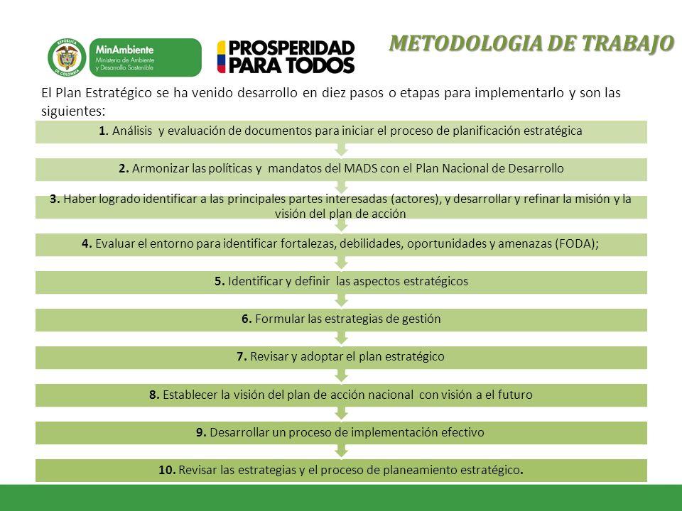 El Plan Estratégico se ha venido desarrollo en diez pasos o etapas para implementarlo y son las siguientes : 10. Revisar las estrategias y el proceso