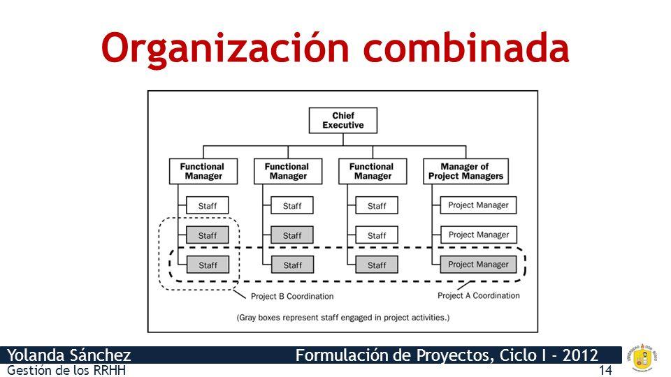 Yolanda Sánchez Formulación de Proyectos, Ciclo I - 2012 Organización combinada Gestión de los RRHH14