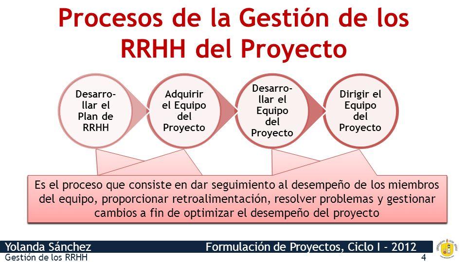 Yolanda Sánchez Formulación de Proyectos, Ciclo I - 2012 Desarrollar el plan de RRHH La planificación de los recursos humanos se utiliza para determinar e identificar aquellos recursos humanos que posean las habilidades requeridas para el éxito del proyecto.