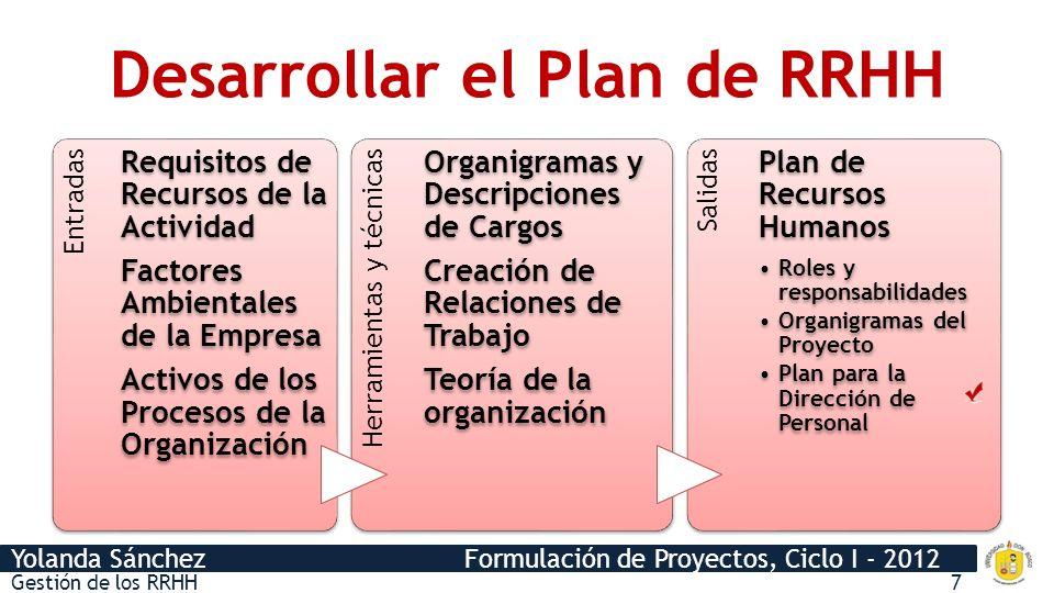 Yolanda Sánchez Formulación de Proyectos, Ciclo I - 2012 Organigramas del proyecto Gestión de los RRHH8