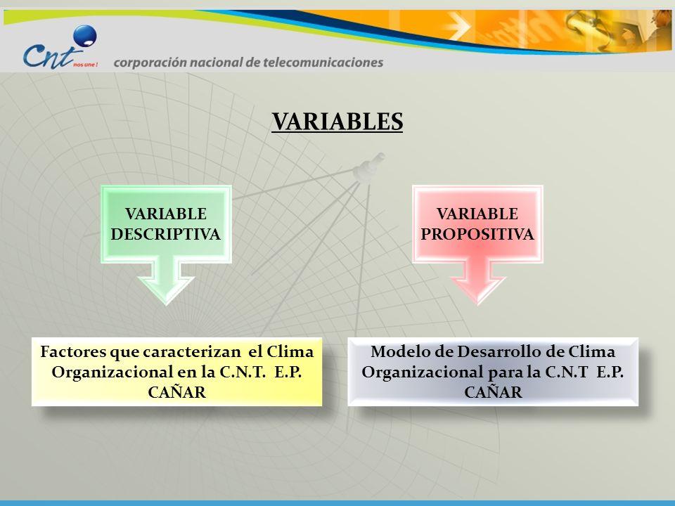 VARIABLES Factores que caracterizan el Clima Organizacional en la C.N.T. E.P. CAÑAR Modelo de Desarrollo de Clima Organizacional para la C.N.T E.P. CA
