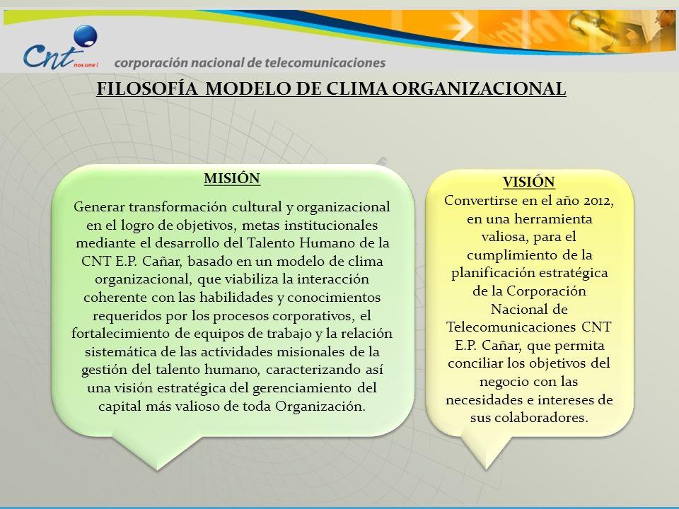 FILOSOFÍA MODELO DE CLIMA ORGANIZACIONAL MISIÓN Generar transformación cultural y organizacional en el logro de objetivos, metas institucionales media