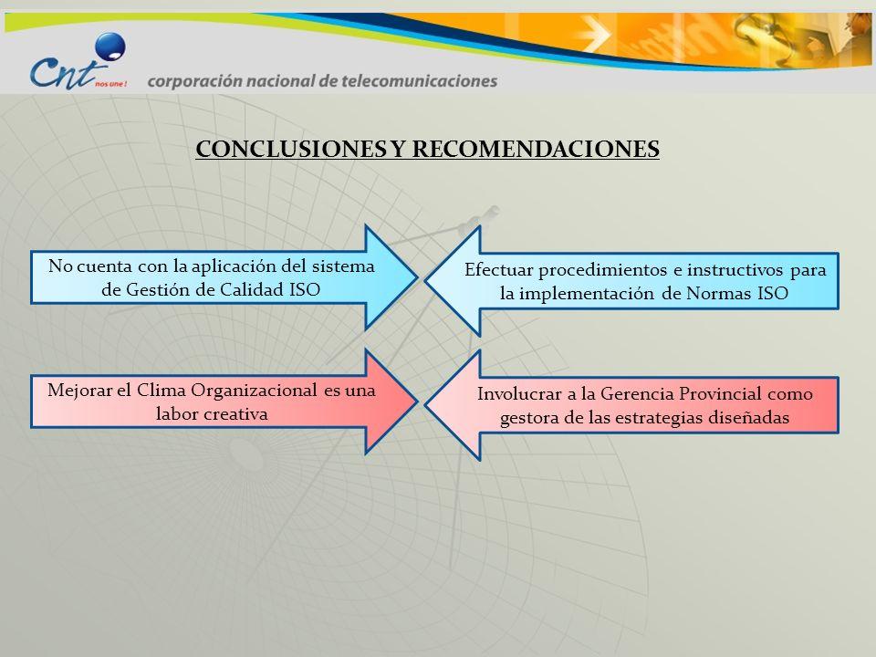 CONCLUSIONES Y RECOMENDACIONES No cuenta con la aplicación del sistema de Gestión de Calidad ISO Efectuar procedimientos e instructivos para la implem