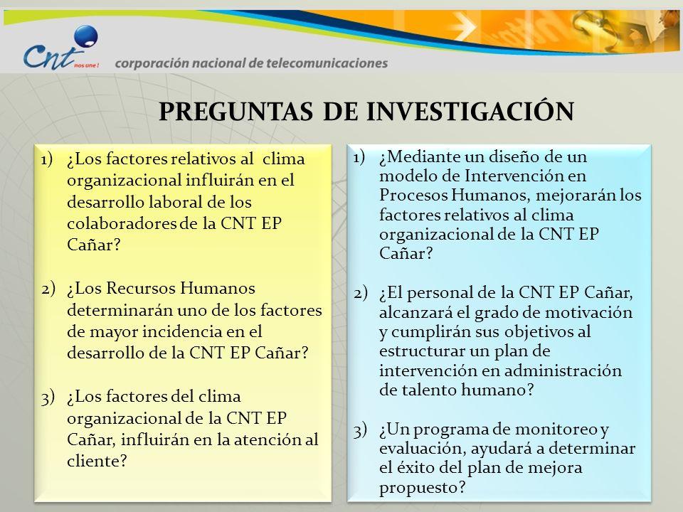 PREGUNTAS DE INVESTIGACIÓN 1)¿Los factores relativos al clima organizacional influirán en el desarrollo laboral de los colaboradores de la CNT EP Caña