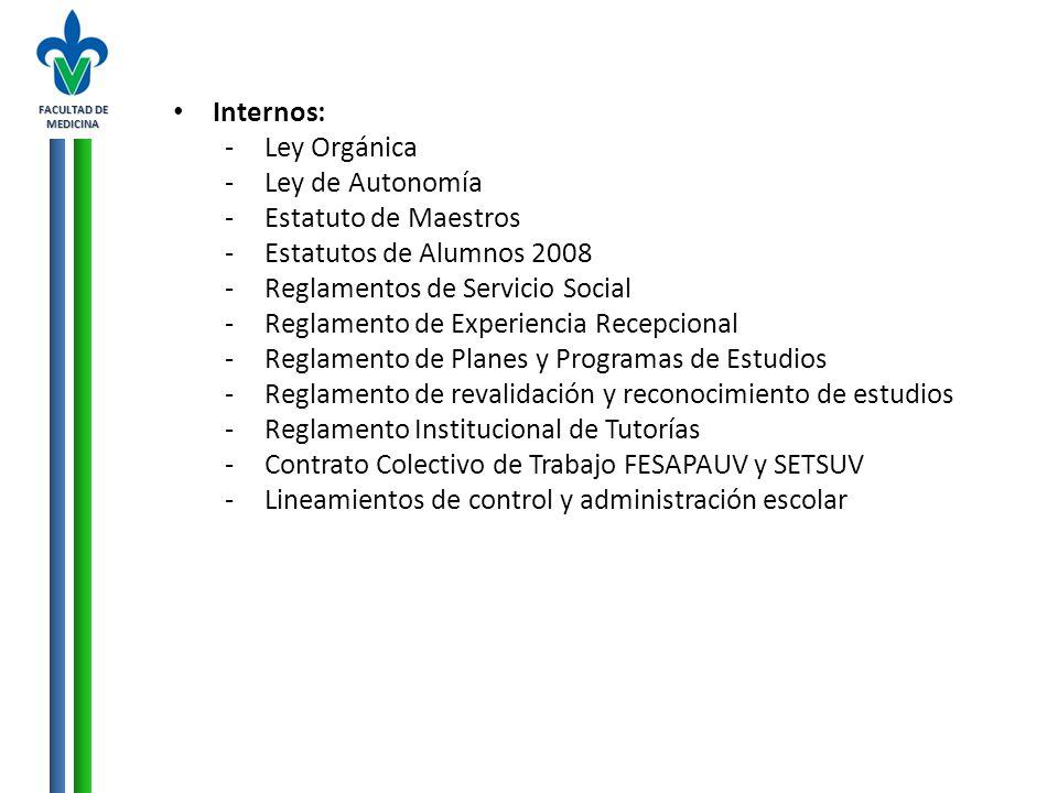 FACULTAD DE MEDICINA Internos: -Ley Orgánica -Ley de Autonomía -Estatuto de Maestros -Estatutos de Alumnos 2008 -Reglamentos de Servicio Social -Regla