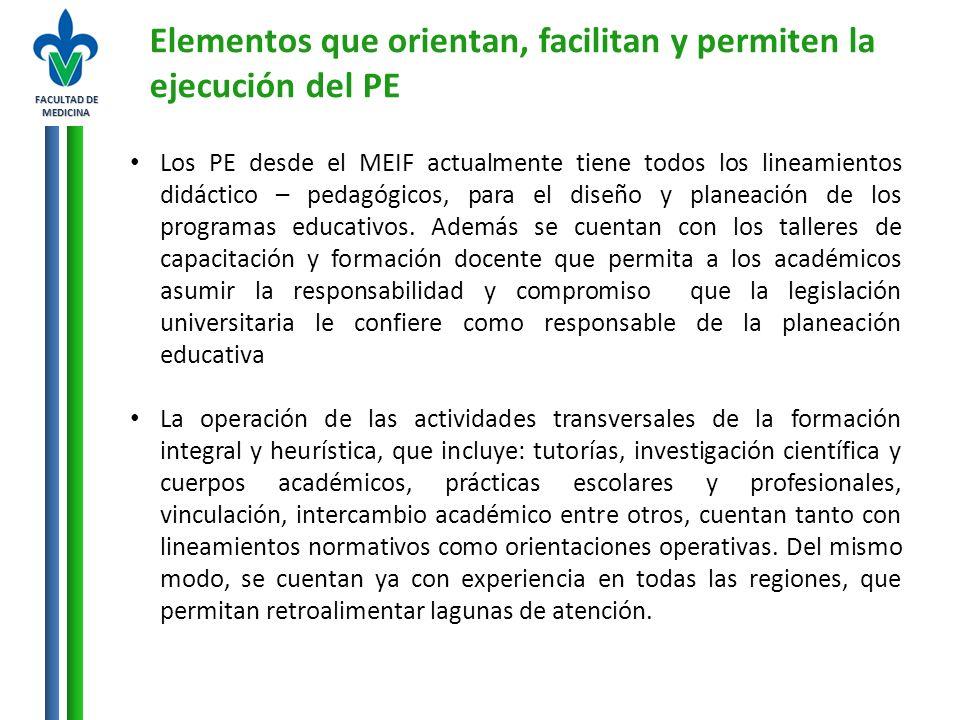 FACULTAD DE MEDICINA Los PE desde el MEIF actualmente tiene todos los lineamientos didáctico – pedagógicos, para el diseño y planeación de los program