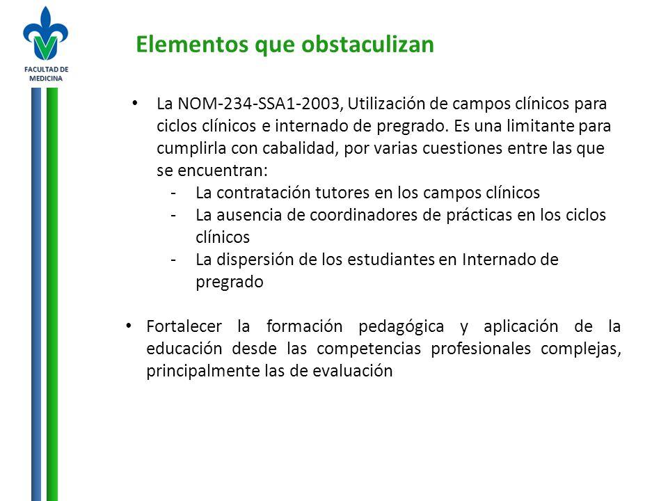 FACULTAD DE MEDICINA Elementos que obstaculizan La NOM-234-SSA1-2003, Utilización de campos clínicos para ciclos clínicos e internado de pregrado. Es