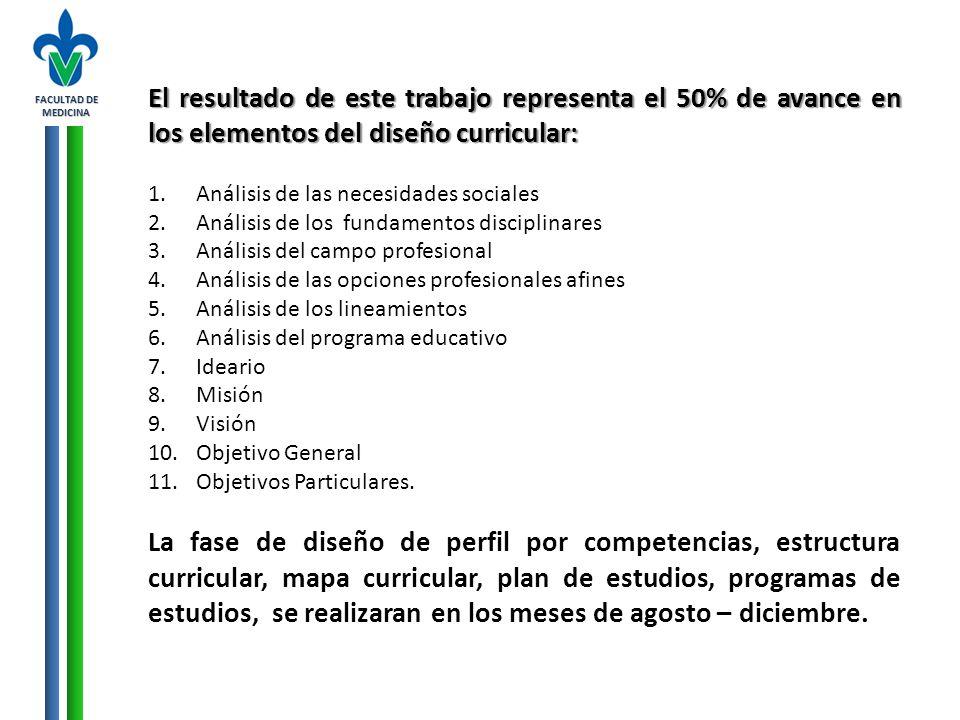 FACULTAD DE MEDICINA Los PE desde el MEIF actualmente tiene todos los lineamientos didáctico – pedagógicos, para el diseño y planeación de los programas educativos.