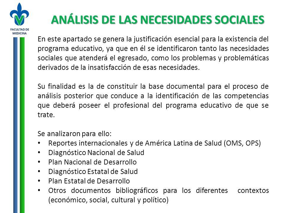 FACULTAD DE MEDICINA ANÁLISIS DE LAS NECESIDADES SOCIALES En este apartado se genera la justificación esencial para la existencia del programa educati