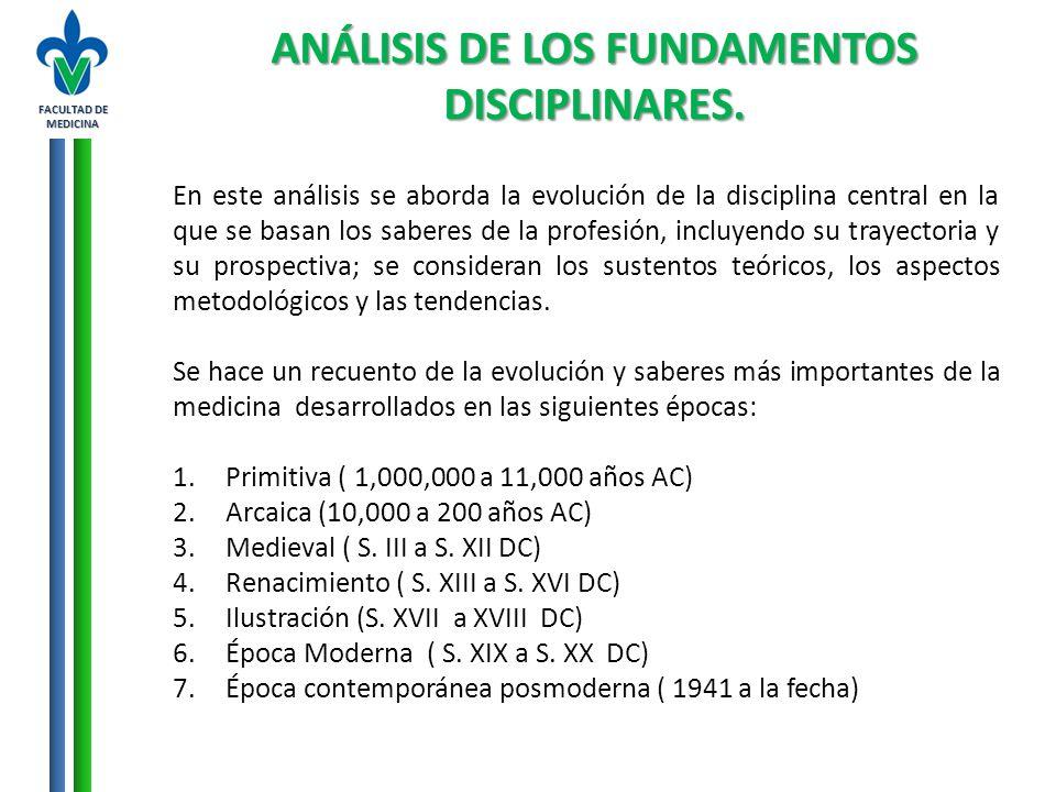 FACULTAD DE MEDICINA ANÁLISIS DEL CAMPO PROFESIONAL.