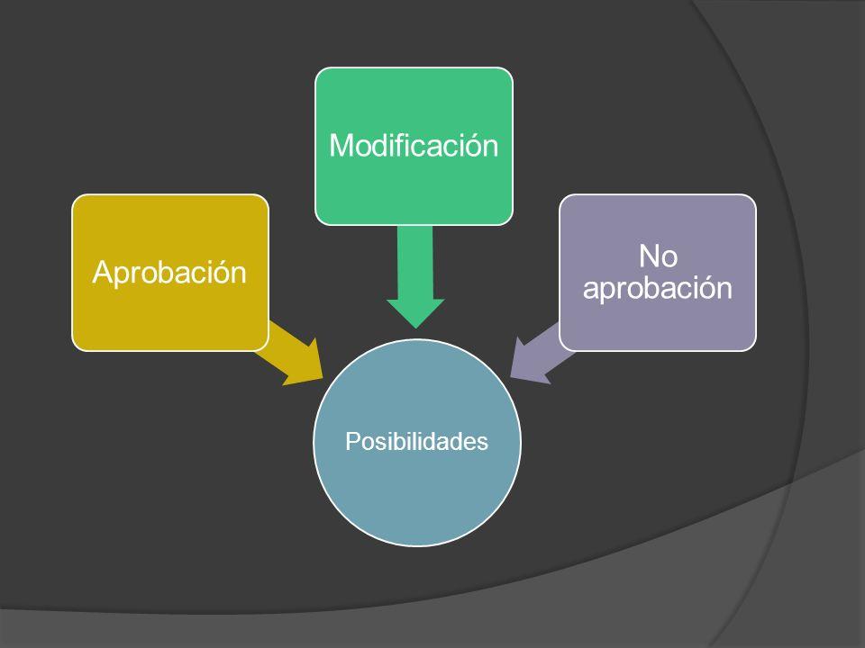 Posibilidades AprobaciónModificación No aprobación